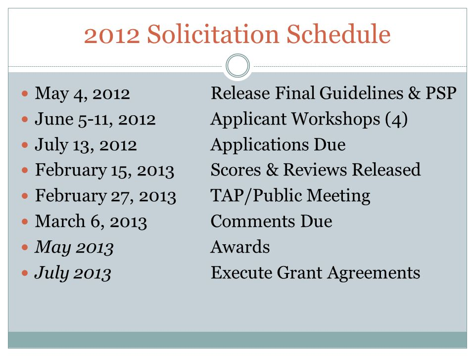 2012 Solicitation Schedule May 4, 2012Release Final Guidelines & PSP June 5-11, 2012Applicant Workshops (4) July 13, 2012Applications Due February 15,