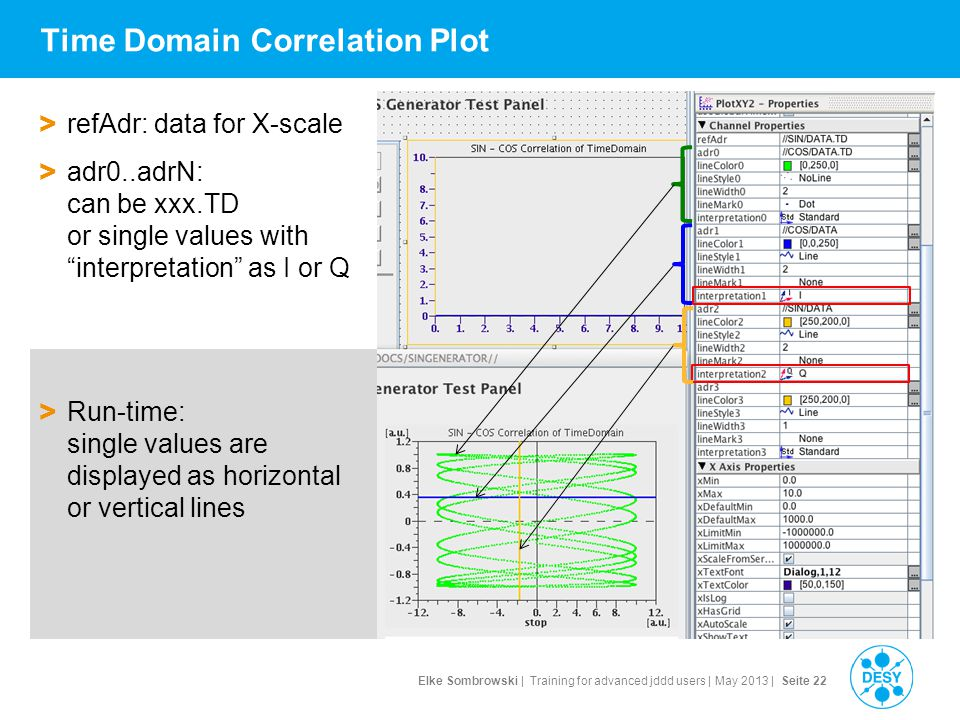 Elke Sombrowski | Training for advanced jddd users | May 2013 | Seite 22 Time Domain Correlation Plot > refAdr: data for X-scale > adr0..adrN: can be xxx.TD or single values with interpretation as I or Q > Run-time: single values are displayed as horizontal or vertical lines