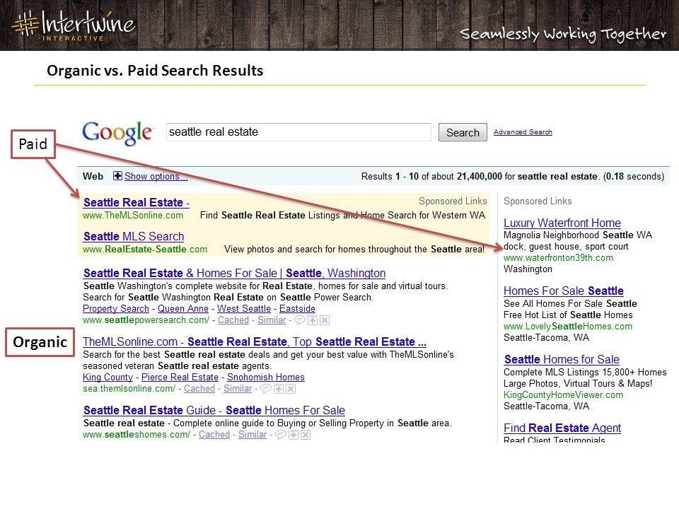 Organic Paid Organic vs. Paid Search Results