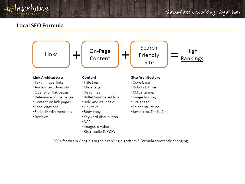 Search Friendly Site On-Page Content Links + += High Rankings Link Architecture Text in hyperlinks Anchor text diversity Quality of link pages Relevance of link pages Content on link pages Local citations Social Media mentions Reviews Content Title tags Meta tags Headlines Bullet/numbered lists Bold and italic text Link text Body copy Keyword distribution NAP Images & video Rich media & PDFs Site Architecture Code base Robots.txt file XML sitemap Image hosting Site speed Folder structure Javascript, Flash, Ajax 200+ factors in Googles organic ranking algorithm * Formula constantly changing Local SEO Formula