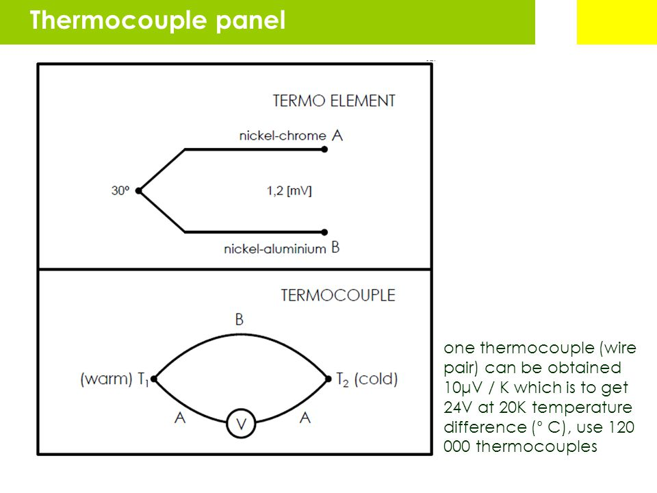Thermocouple panel one thermocouple (wire pair) can be obtained 10μV / K which is to get 24V at 20K temperature difference (° C), use 120 000 thermocouples