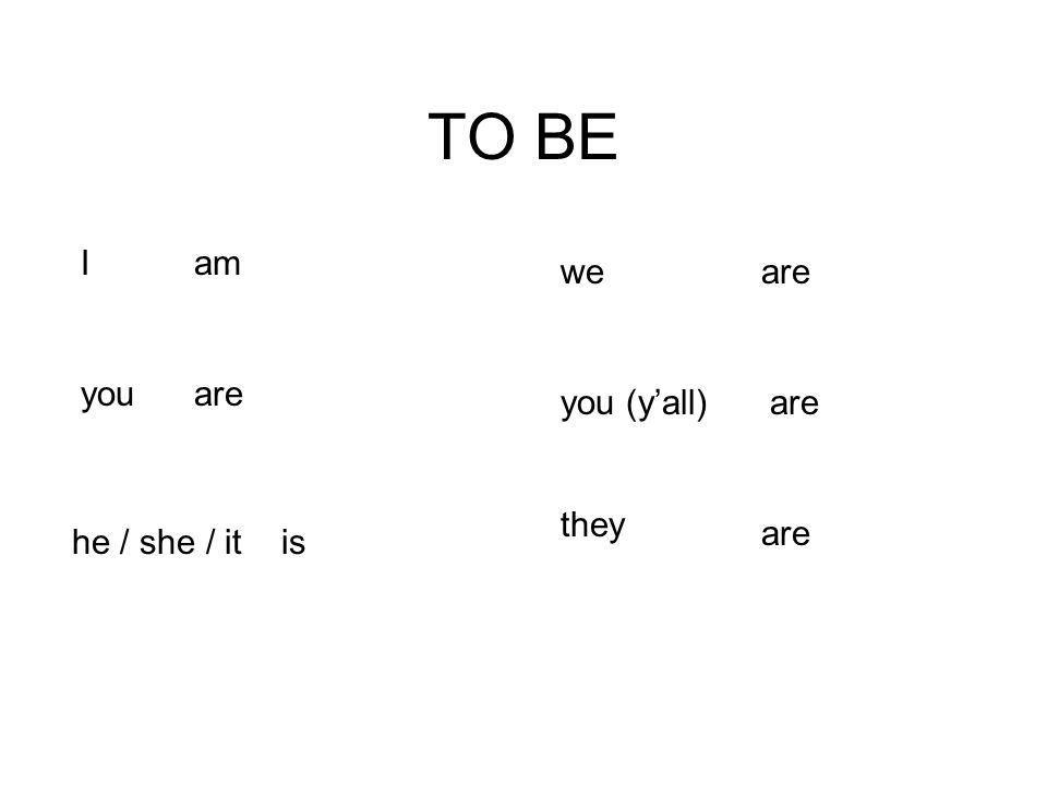 TO BE Iam youare he / she / itis weare you (yall)are they are
