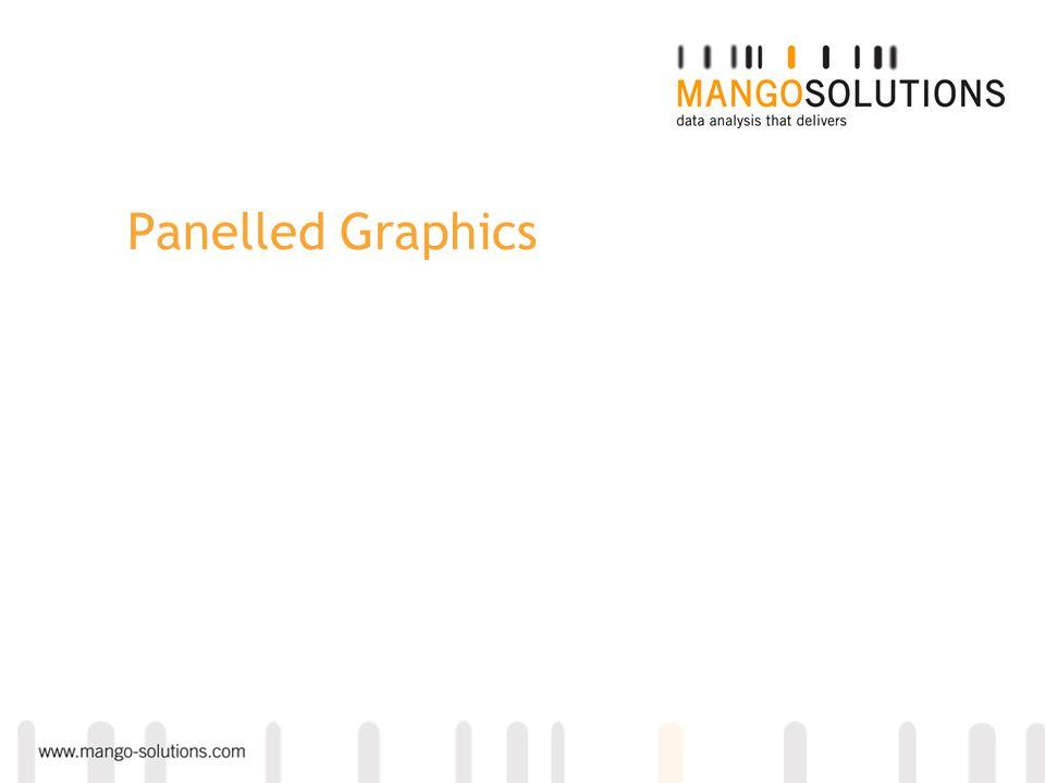 Panelled Graphics