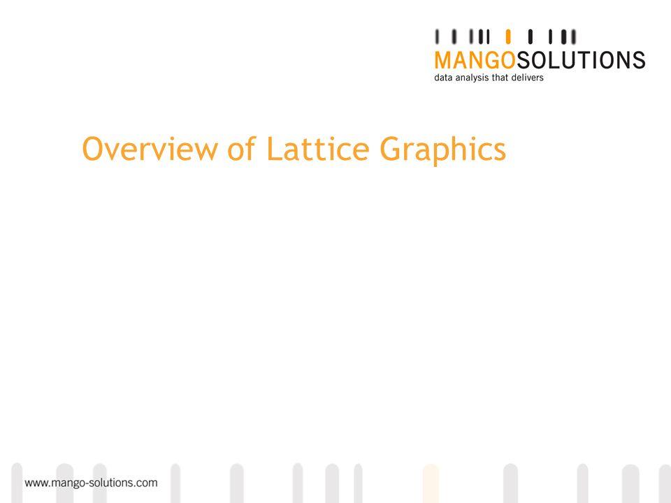Overview of Lattice Graphics