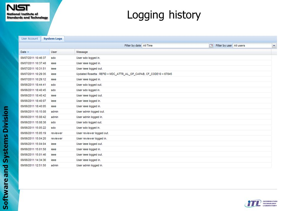 Software and Systems Division Logging history