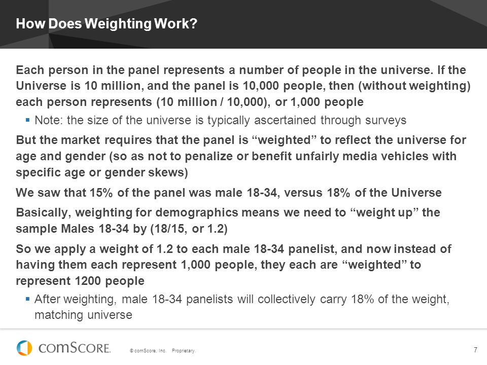 © comScore, Inc. Proprietary. 7 How Does Weighting Work.
