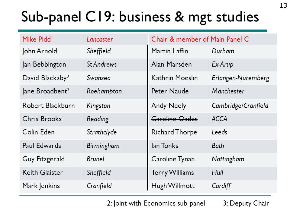 Sub-panel C19: business & mgt studies Mike Pidd 1 LancasterChair & member of Main Panel C John ArnoldSheffieldMartin LaffinDurham Jan BebbingtonSt And