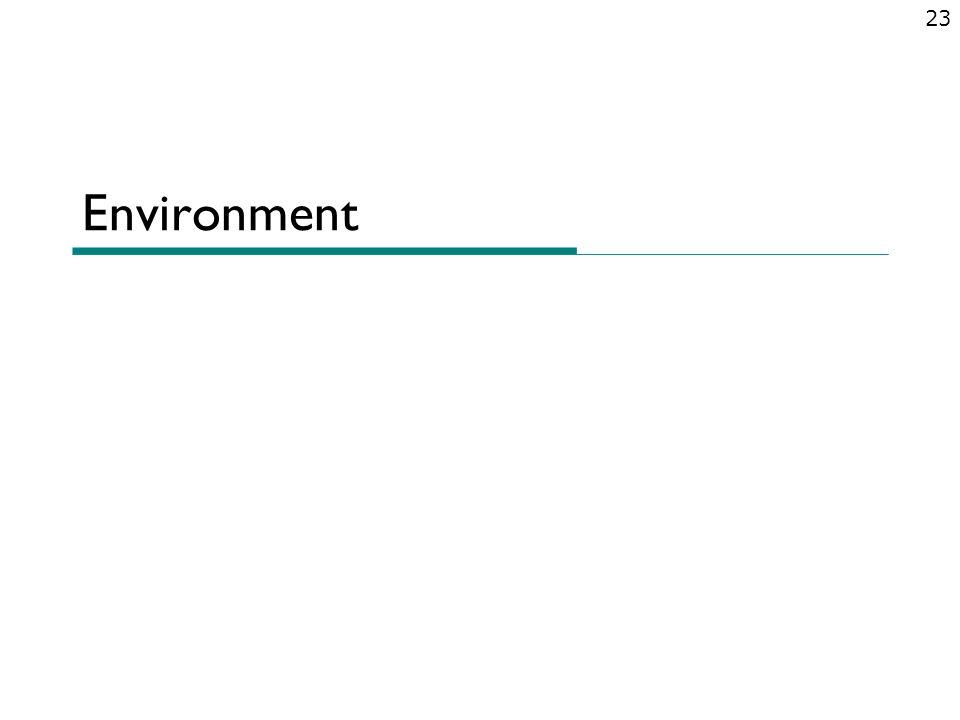 Environment 23