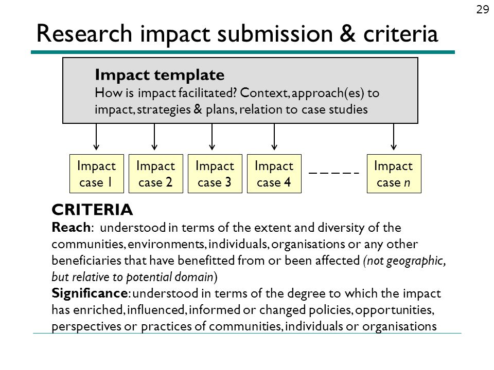 Research impact submission & criteria 29 Impact template How is impact facilitated? Context, approach(es) to impact, strategies & plans, relation to c