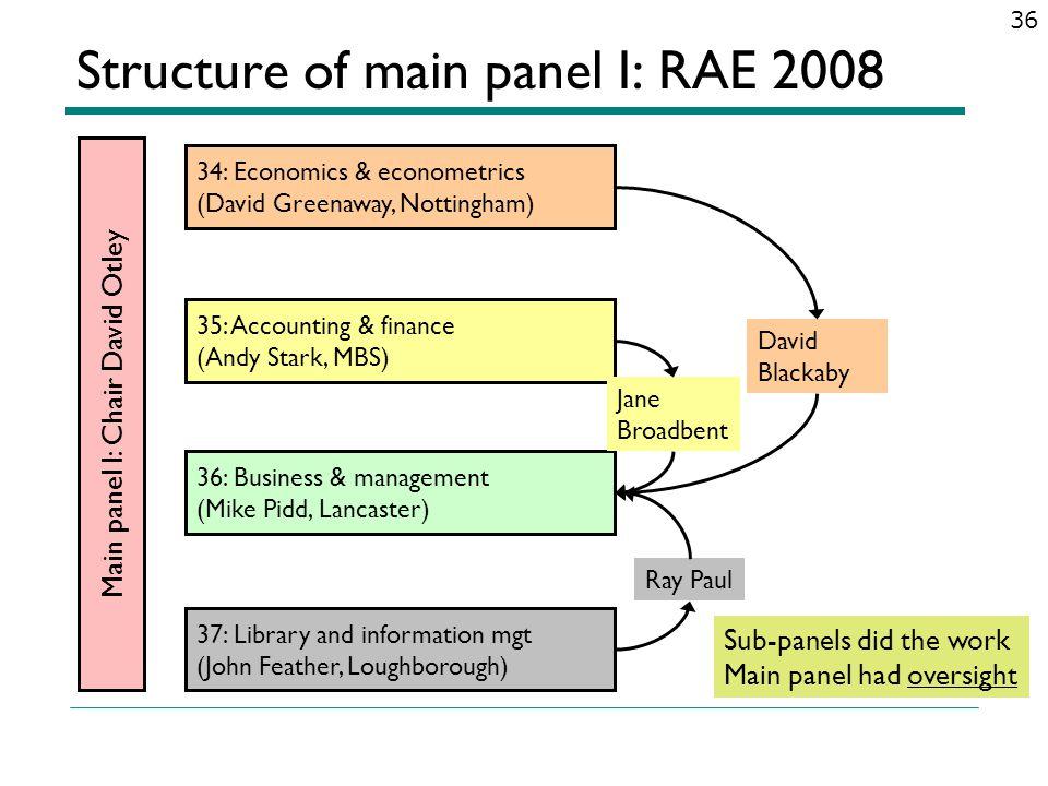 36 Main panel I: Chair David Otley 34: Economics & econometrics (David Greenaway, Nottingham) 35: Accounting & finance (Andy Stark, MBS) 36: Business