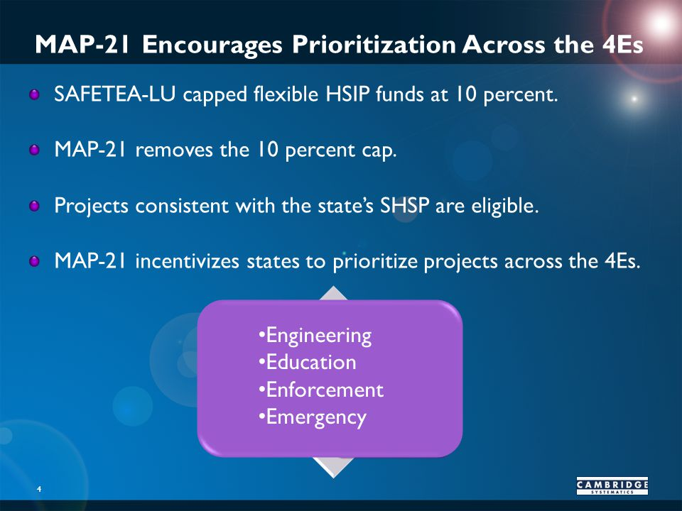 MAP-21 Encourages Prioritization Across the 4Es 4 SAFETEA-LU capped flexible HSIP funds at 10 percent.