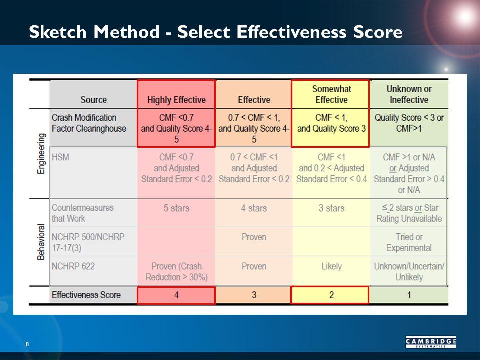 Sketch Method - Select Effectiveness Score 8