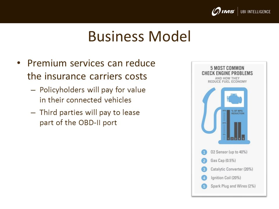 Business Model Premium services can reduce the insurance carriers costs – Policyholders will pay for value in their connected vehicles – Third parties will pay to lease part of the OBD-II port