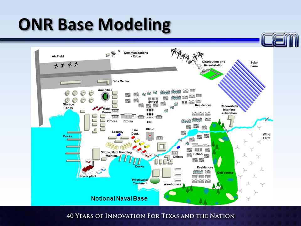 ONR Base Modeling Notional Naval Base