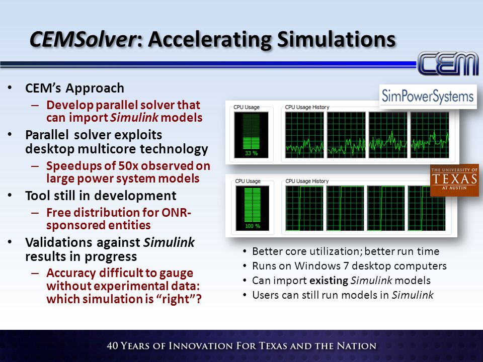 CEMSolver: Accelerating Simulations CEMs Approach – Develop parallel solver that can import Simulink models Parallel solver exploits desktop multicore technology – Speedups of 50x observed on large power system models Tool still in development – Free distribution for ONR- sponsored entities Validations against Simulink results in progress – Accuracy difficult to gauge without experimental data: which simulation is right.