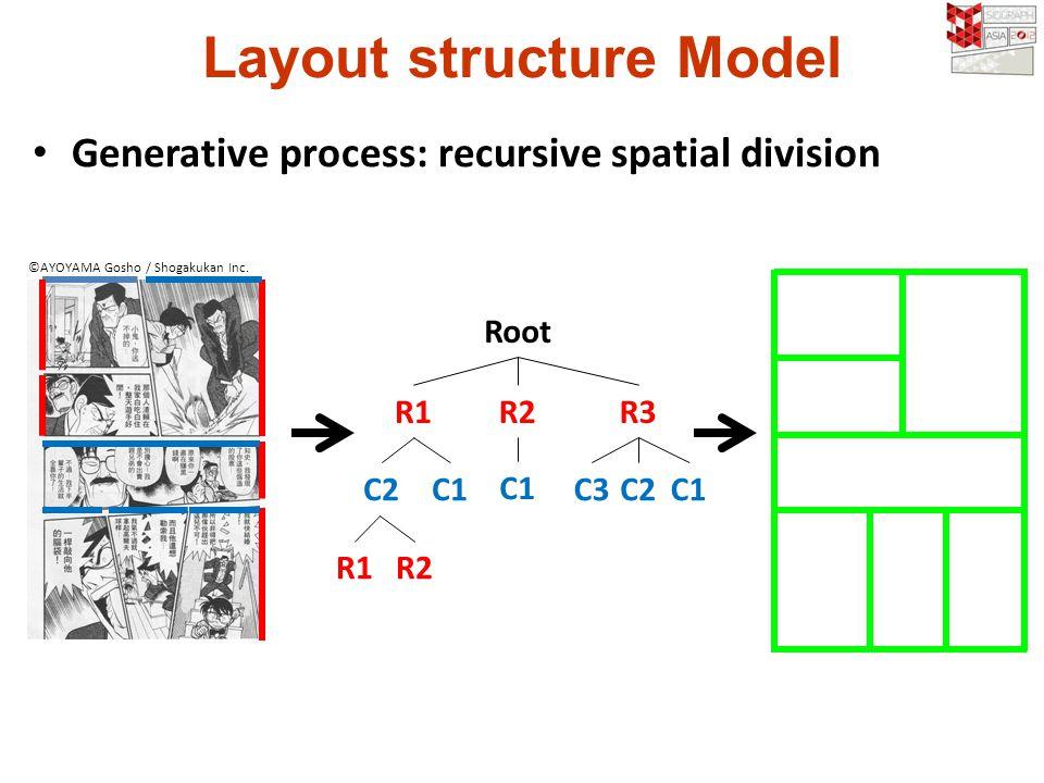 Root ©AYOYAMA Gosho / Shogakukan Inc. Layout structure Model Generative process: recursive spatial division R1R2R3 C1 C2C1 R2R1 C3C2C1