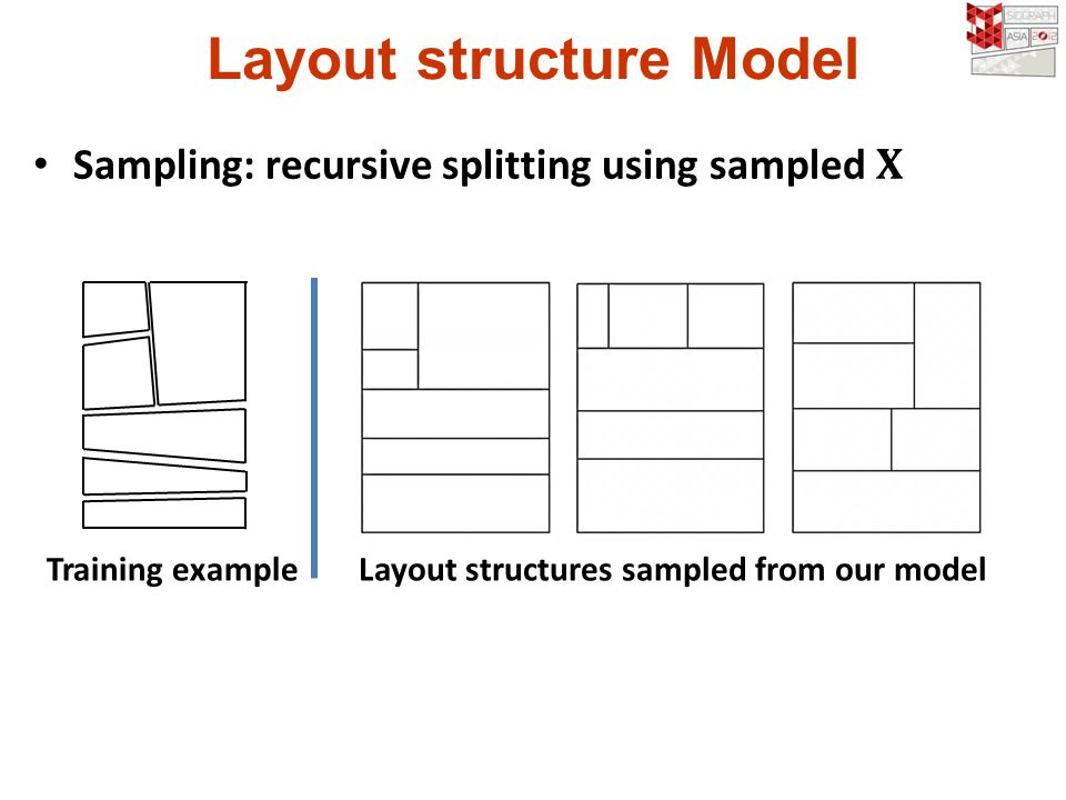 Layout structure Model Layout structures sampled from our modelTraining example