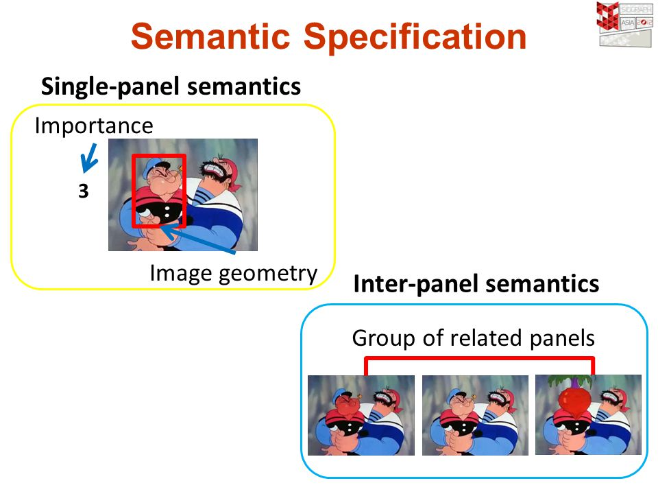 Semantic Specification Single-panel semantics Inter-panel semantics Image geometry Group of related panels 3 Importance