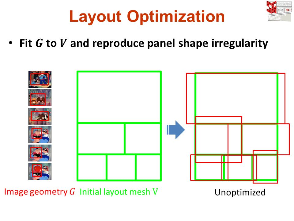 Layout Optimization Unoptimized