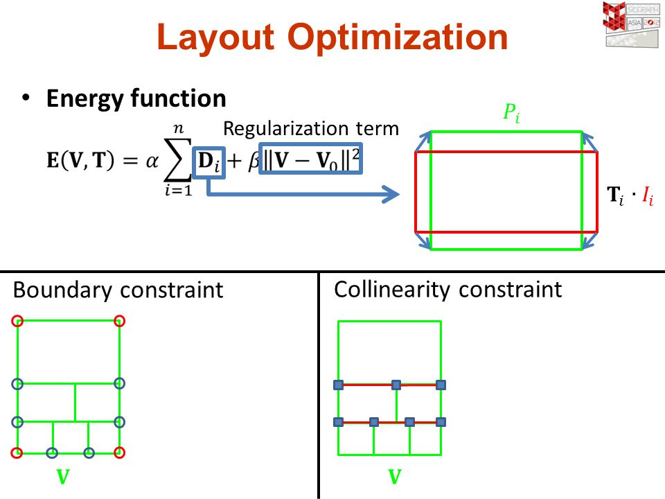 Layout Optimization Energy function Collinearity constraint Boundary constraint Regularization term