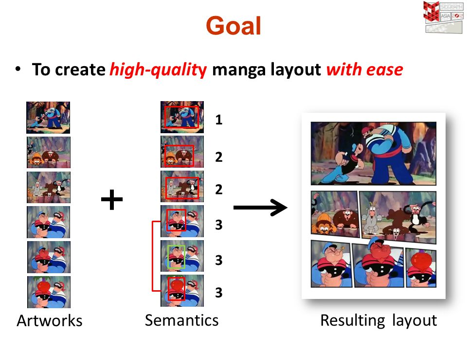 Goal To create high-quality manga layout with ease Resulting layout 1 2 2 3 3 3 Semantics Artworks