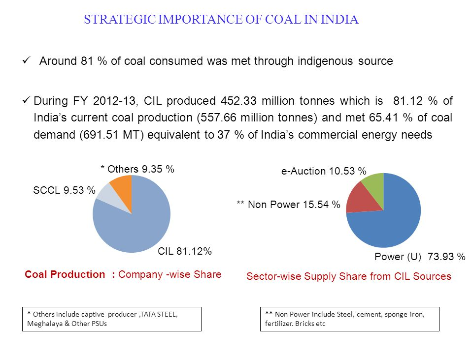 Projections of Major Coal Consumer Sectors - Power Capacity Addition during Xth Plan was 27.28 GW, that during XIth plan was 67.55 GW.