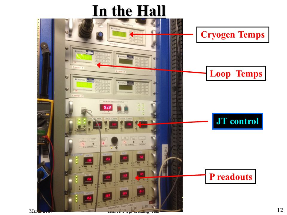 Hall A/C Tgt Training Talk March 2014 12 In the Hall JT control P readouts Loop Temps Cryogen Temps