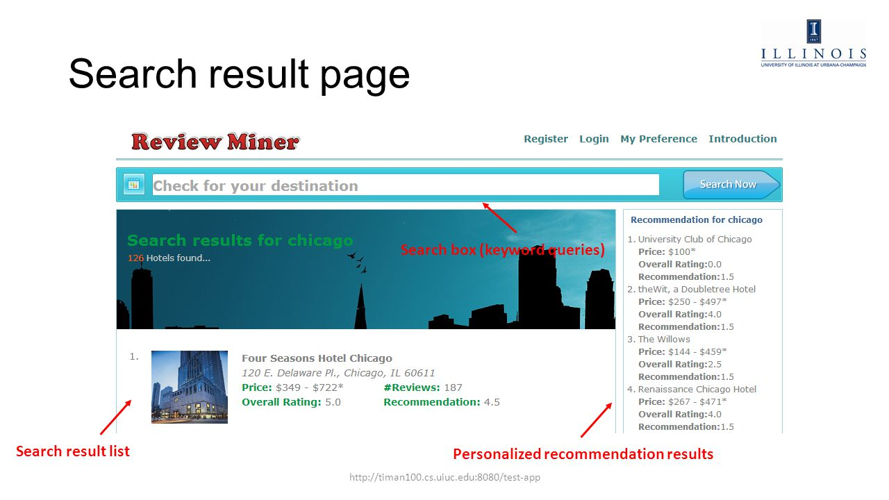 Search result page Search result list Personalized recommendation results Search box (keyword queries) http://timan100.cs.uiuc.edu:8080/test-app