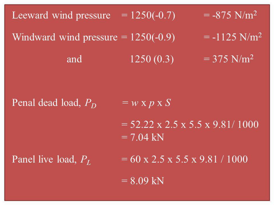 Leeward wind pressure = 1250(-0.7) = -875 N/m 2 Windward wind pressure = 1250(-0.9) = -1125 N/m 2 and 1250 (0.3) = 375 N/m 2 Penal dead load, P D = w