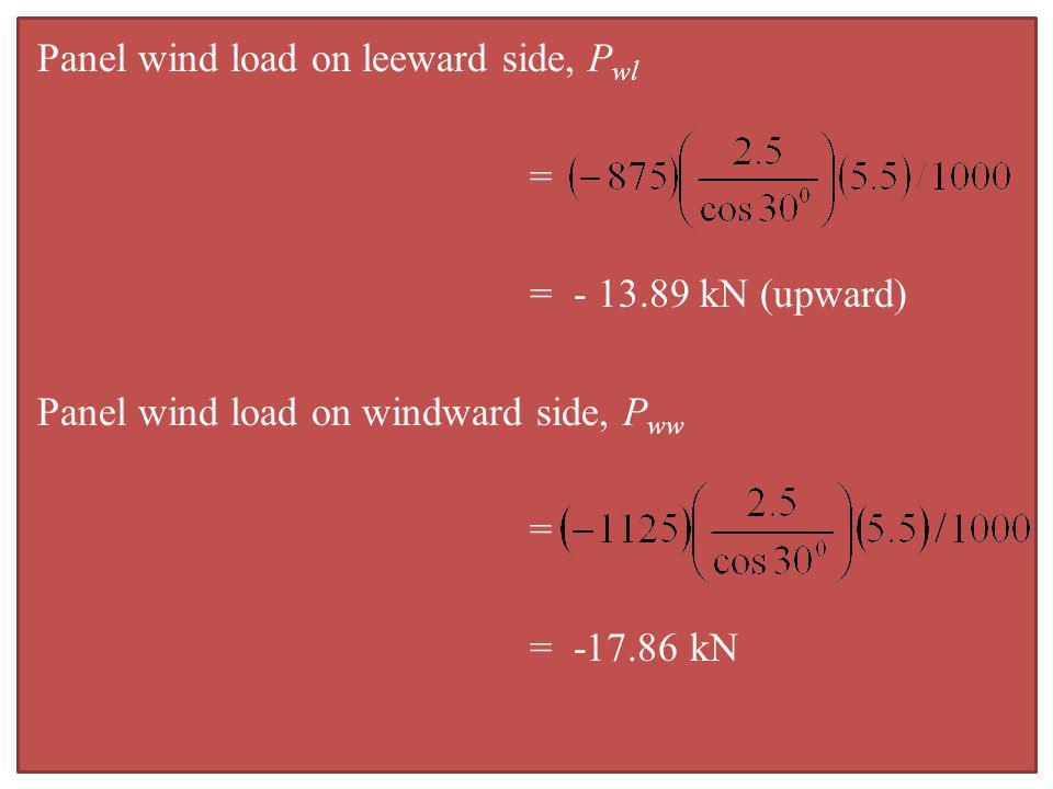 Panel wind load on leeward side, P wl = = - 13.89 kN (upward) Panel wind load on windward side, P ww = = -17.86 kN