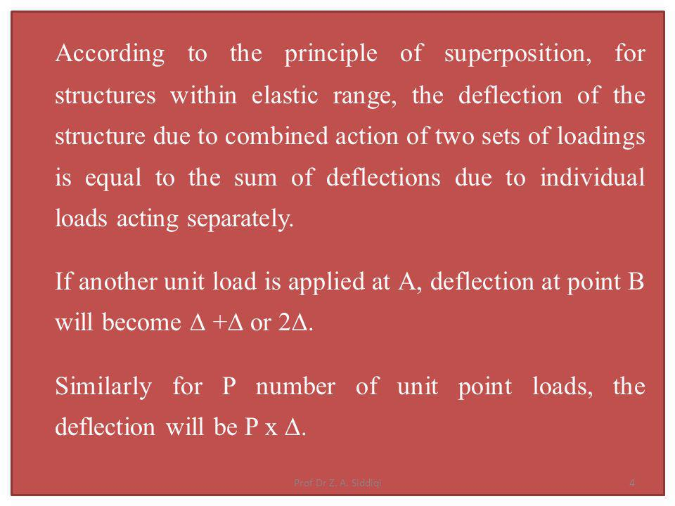 p s s p How much area is contributing load here as point load