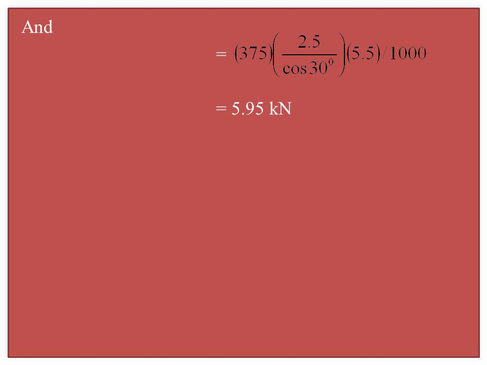 And = = 5.95 kN