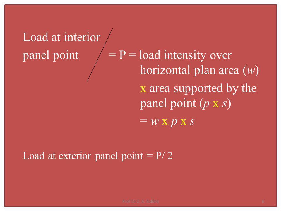 Leeward wind pressure = 1250(-0.7) = -875 N/m 2 Windward wind pressure = 1250(-0.9) = -1125 N/m 2 and 1250 (0.3) = 375 N/m 2 Penal dead load, P D = w x p x S = 52.22 x 2.5 x 5.5 x 9.81/ 1000 = 7.04 kN Panel live load, P L = 60 x 2.5 x 5.5 x 9.81 / 1000 = 8.09 kN