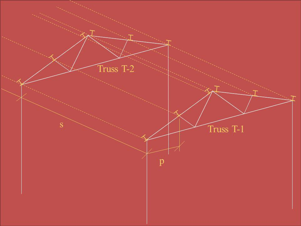 pp p/2 s/2 Area contributing load at one interior panel Point = p x s a) Elevation of Truss s b) Part-Plan of Truss Roof P= panel length in a horizontal plane S= center-to-center spacing of trusses