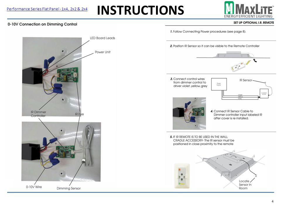 ENERGY EFFICIENT LIGHTING 4 INSTRUCTIONS Performance Series Flat Panel - 1x4, 2x2 & 2x4