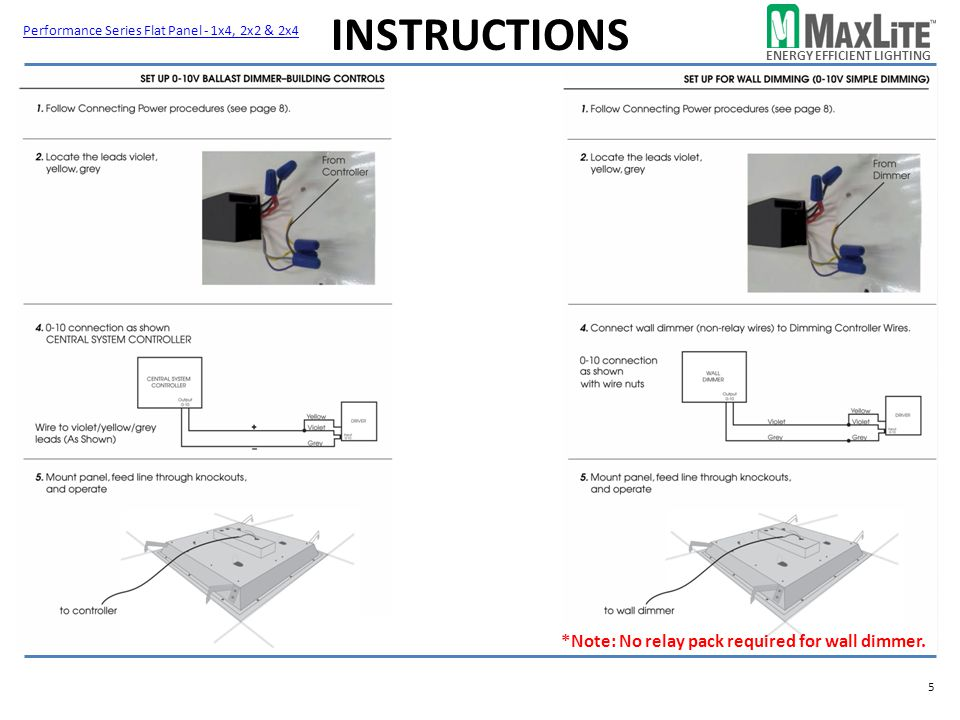 ENERGY EFFICIENT LIGHTING 5 INSTRUCTIONS Performance Series Flat Panel - 1x4, 2x2 & 2x4 *Note: No relay pack required for wall dimmer.