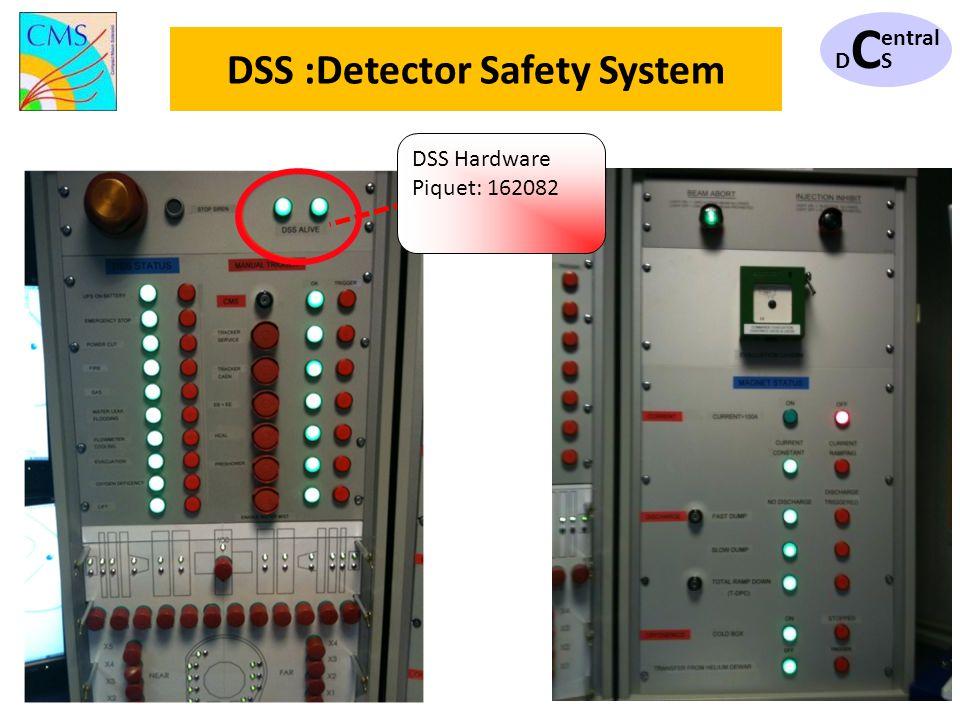 DCSDCS entral 20 DSS :Detector Safety System DSS Hardware Piquet: 162082