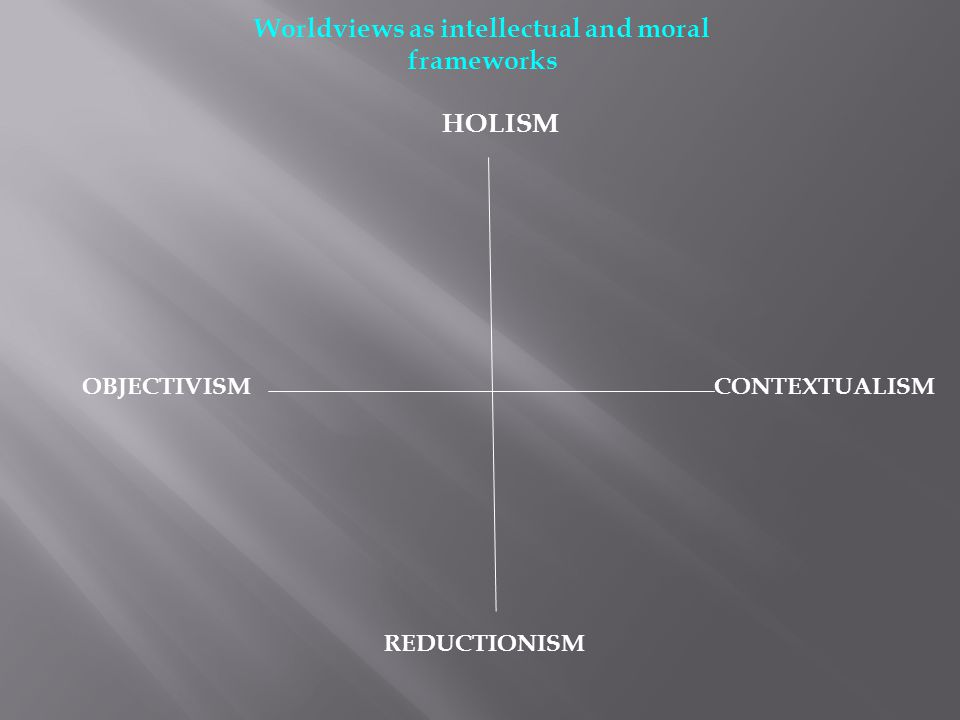 HOLISM CONTEXTUALISM OBJECTIVISM REDUCTIONISM Worldviews as intellectual and moral frameworks