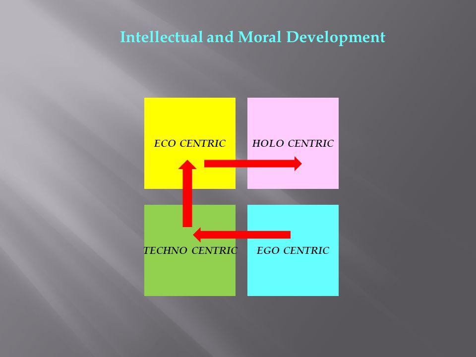 HOLO CENTRICECO CENTRIC TECHNO CENTRICEGO CENTRIC Intellectual and Moral Development