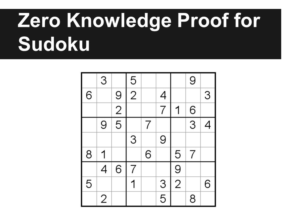 Zero Knowledge Proof for Sudoku