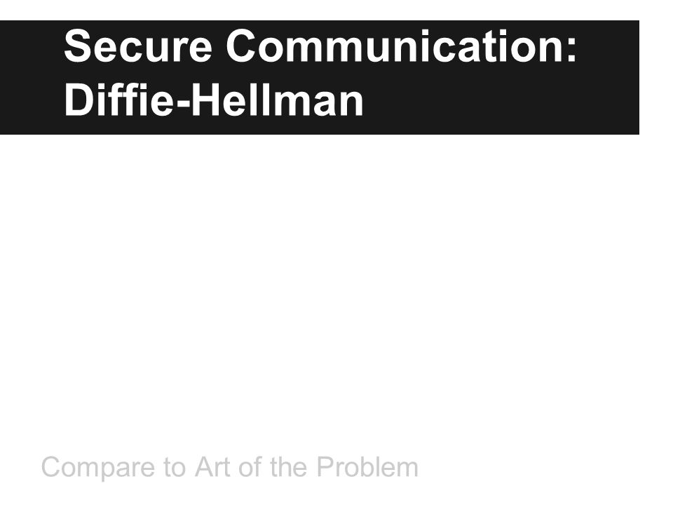 Secure Communication: Diffie-Hellman Compare to Art of the Problem