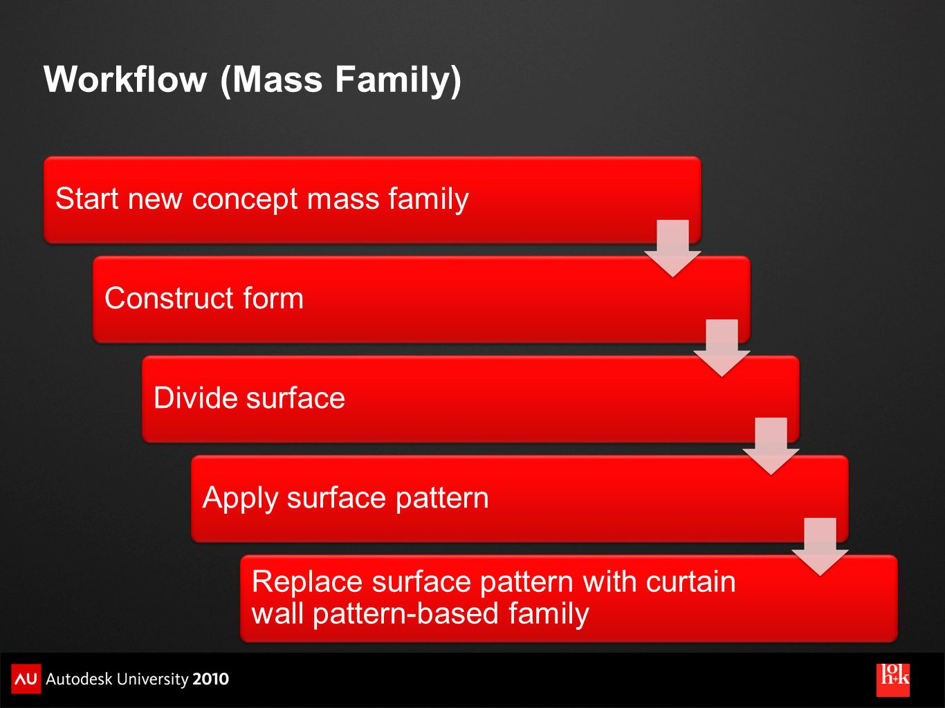 Workflow (Mass Family) Start new concept mass familyConstruct formDivide surfaceApply surface pattern Replace surface pattern with curtain wall pattern-based family