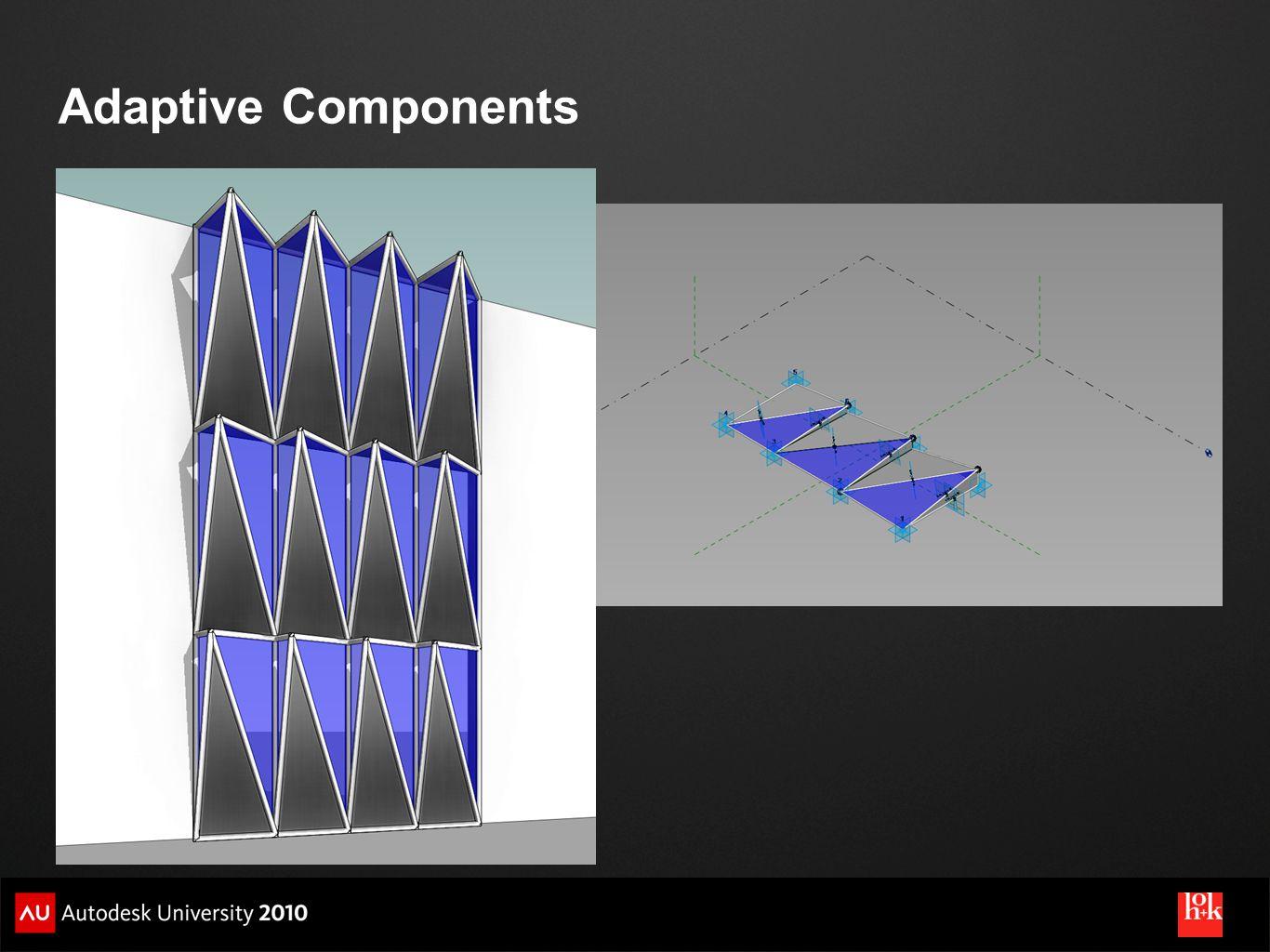Adaptive Components