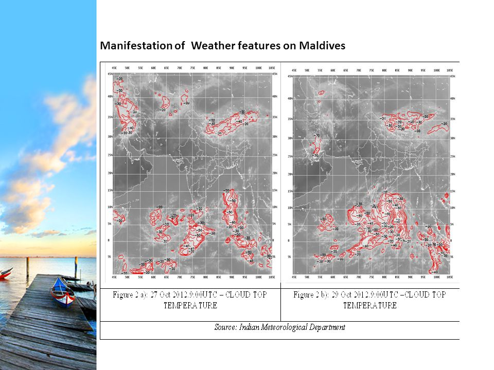 Manifestation of Weather features on Maldives