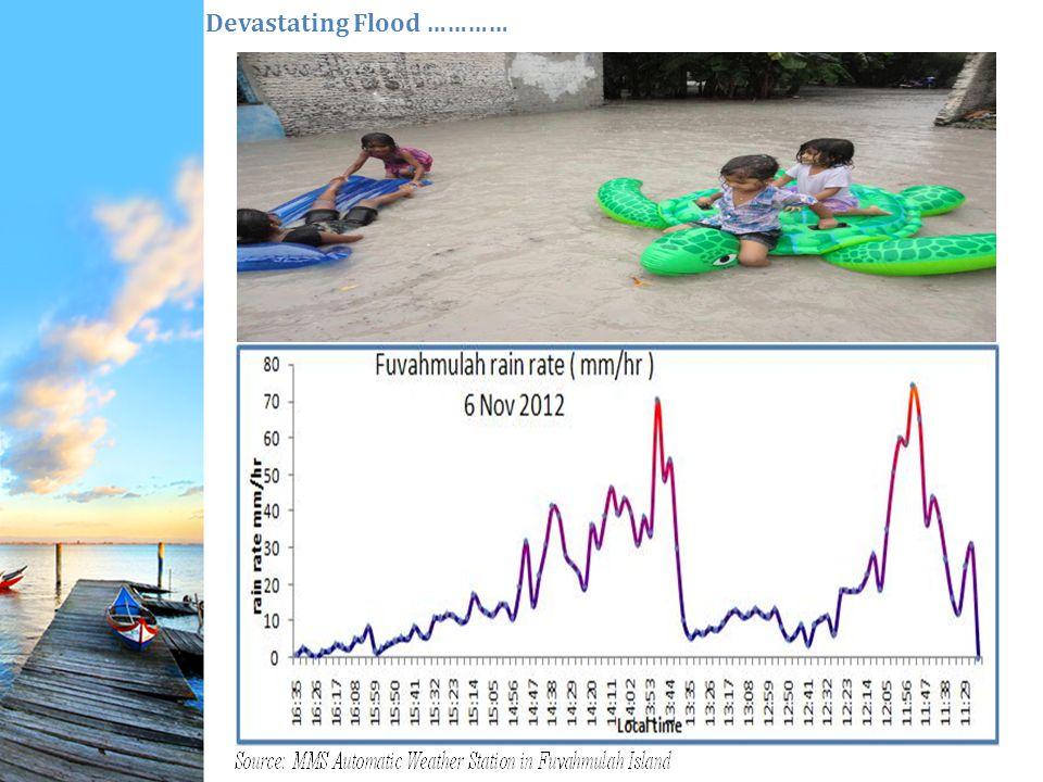 Devastating Flood …………