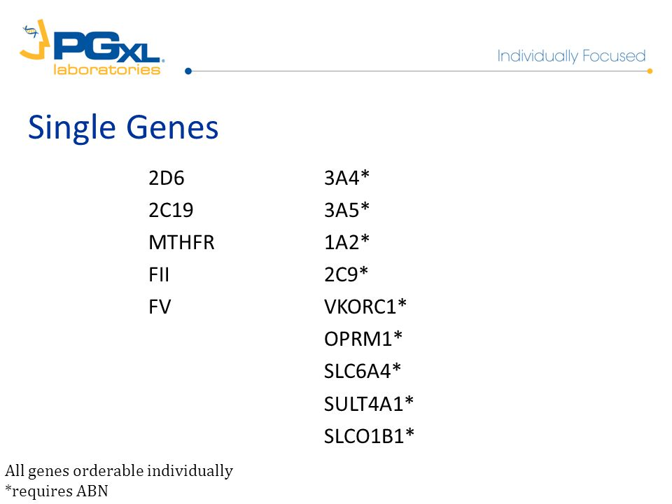 Single Genes 2D6 2C19 MTHFR FII FV 3A4* 3A5* 1A2* 2C9* VKORC1* OPRM1* SLC6A4* SULT4A1* SLCO1B1* All genes orderable individually *requires ABN