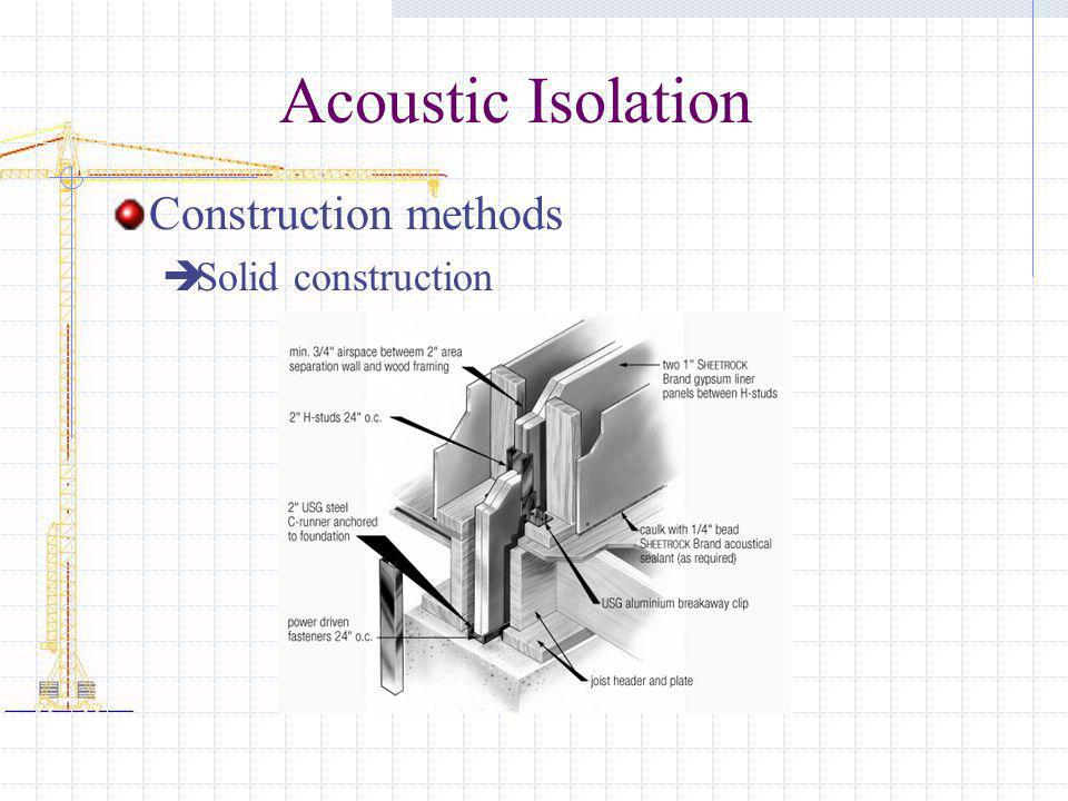 Acoustic Isolation Construction methods Solid construction