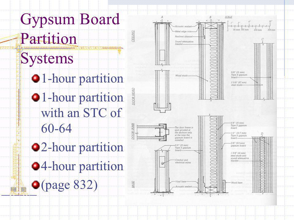 Gypsum Board Partition Systems 1-hour partition 1-hour partition with an STC of 60-64 2-hour partition 4-hour partition (page 832)
