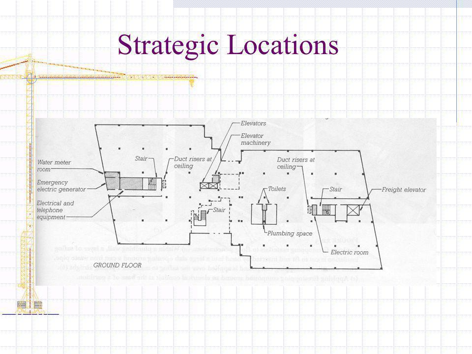 Strategic Locations