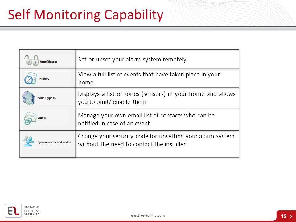 electronics-line.com 12 Self Monitoring Capability
